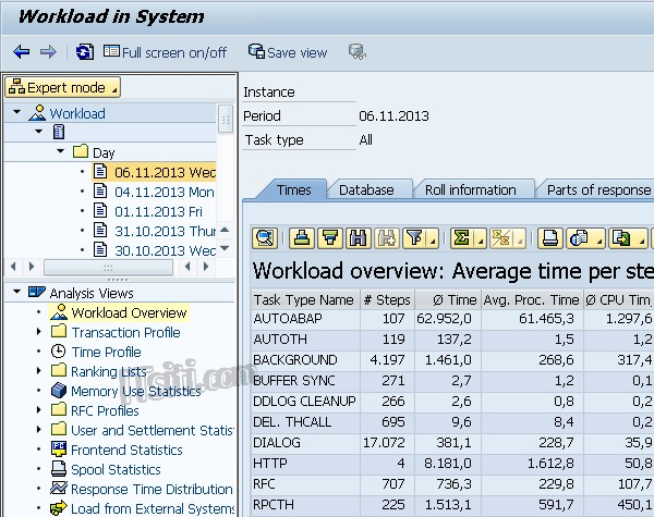 After You Execute Sap Transaction St06 The 1st Screen Is Main Of Operating System Monitor Which Has 5 Sections