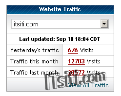 Hostgator Website Traffic