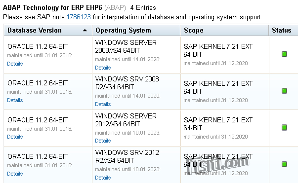 product availability matrix sap